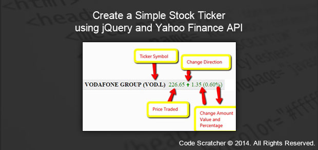 Create A Simple Stock Ticker Using Jquery And Yahoo Finance Apig