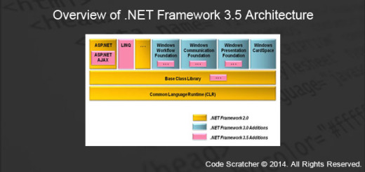 Overview of .NET Framework 3.5 Architecture