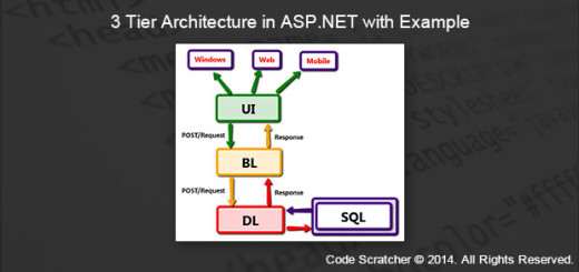 3 Tier Architecture in ASP.NET with Example - CODE SCRATCHER