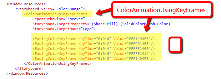 Visual Effects in WPF_ColorAnimationUsingKeyFrames_Class
