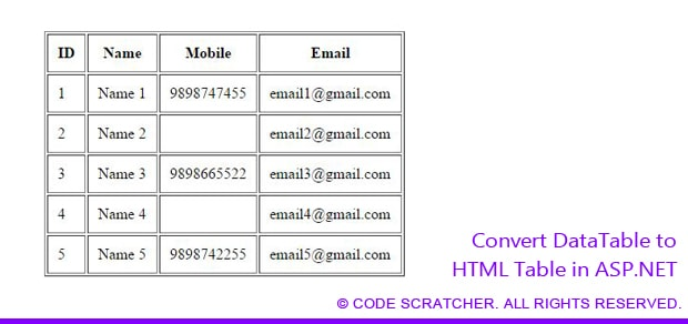 Convert DataTable to HTML Table in ASP NET