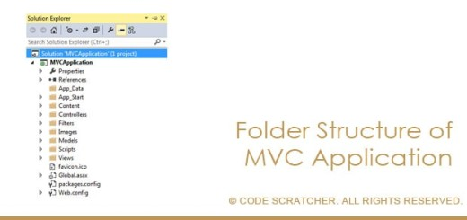 Folder Structure of MVC Application - CODE SCRATCHER